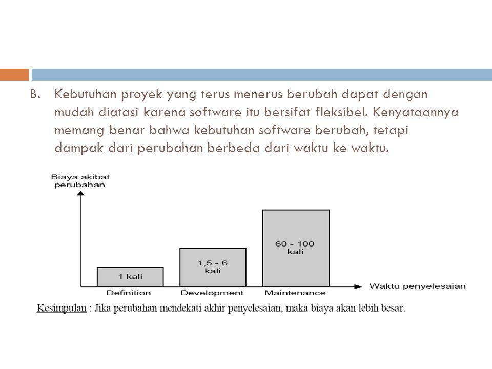 B.Kebutuhan proyek yang terus menerus berubah dapat dengan mudah diatasi karena software itu bersifat fleksibel.
