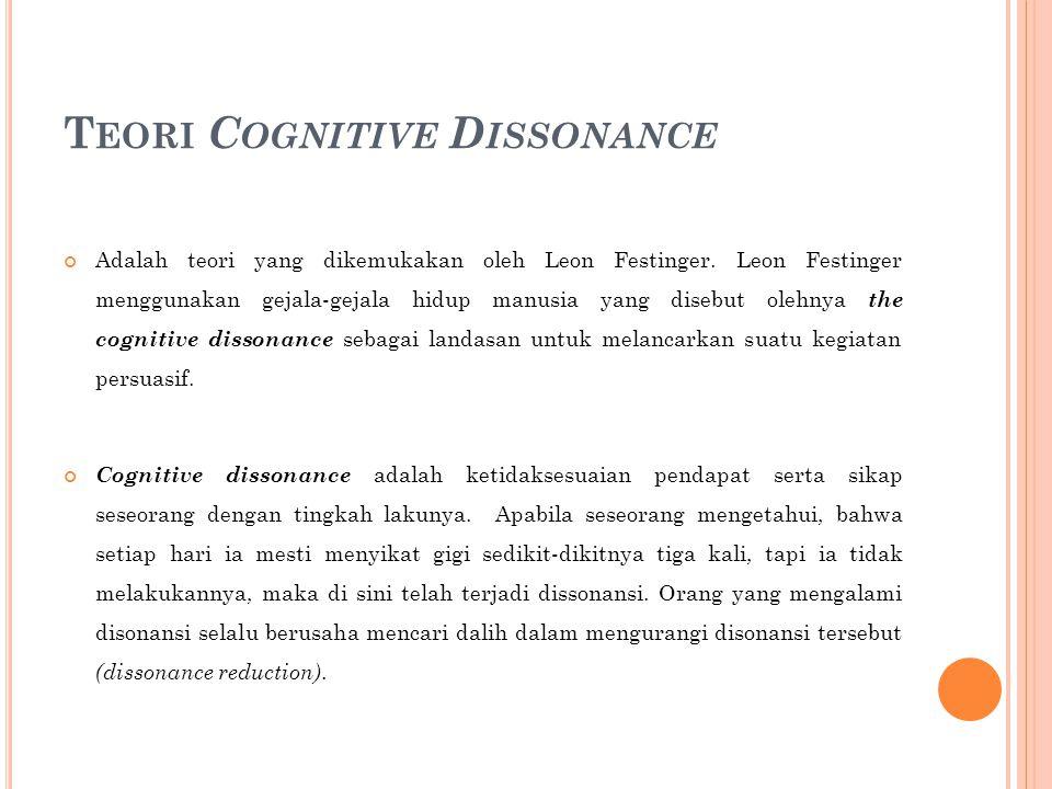 T EORI C OGNITIVE D ISSONANCE Adalah teori yang dikemukakan oleh Leon Festinger.