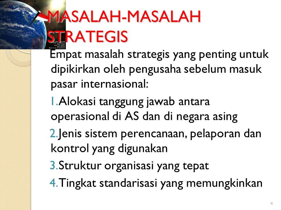 4 MASALAH-MASALAH STRATEGIS Empat masalah strategis yang penting untuk dipikirkan oleh pengusaha sebelum masuk pasar internasional: 1. Alokasi tanggun