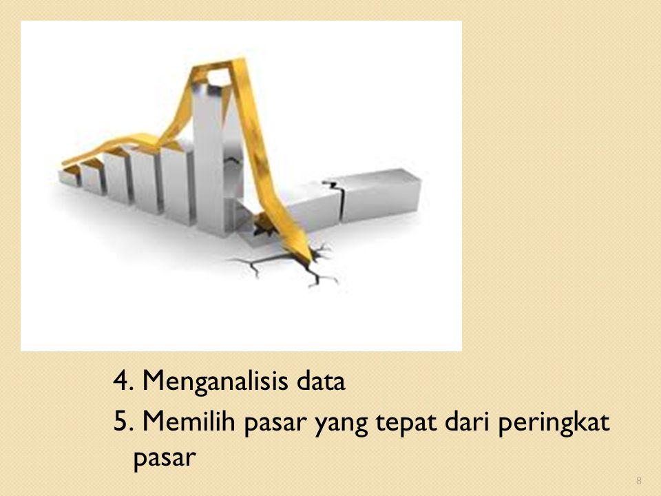 4. Menganalisis data 5. Memilih pasar yang tepat dari peringkat pasar 8