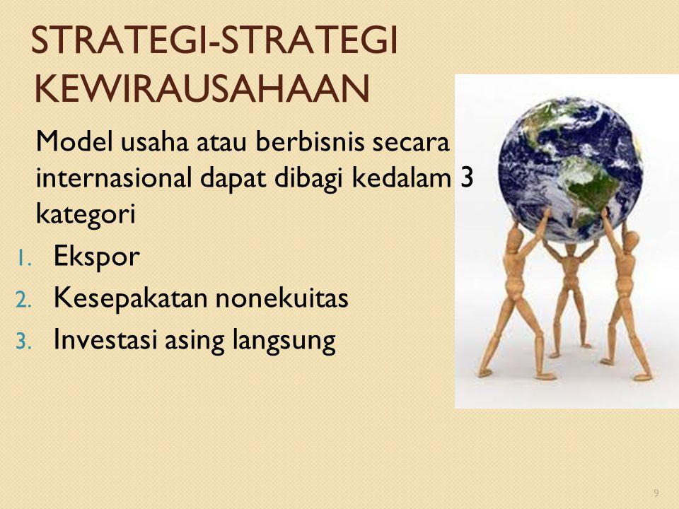 STRATEGI-STRATEGI KEWIRAUSAHAAN Model usaha atau berbisnis secara internasional dapat dibagi kedalam 3 kategori 1. Ekspor 2. Kesepakatan nonekuitas 3.