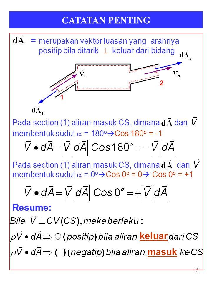 CATATAN PENTING 15 = merupakan vektor luasan yang arahnya positip bila ditarik  keluar dari bidang Pada section (1) aliran masuk CS, dimana dan membentuk sudut  = 180 o  Cos 180 o = -1 Pada section (1) aliran masuk CS, dimana dan membentuk sudut  = 0 o  Cos 0 o = 0  Cos 0 o = +1 Resume: keluar masuk