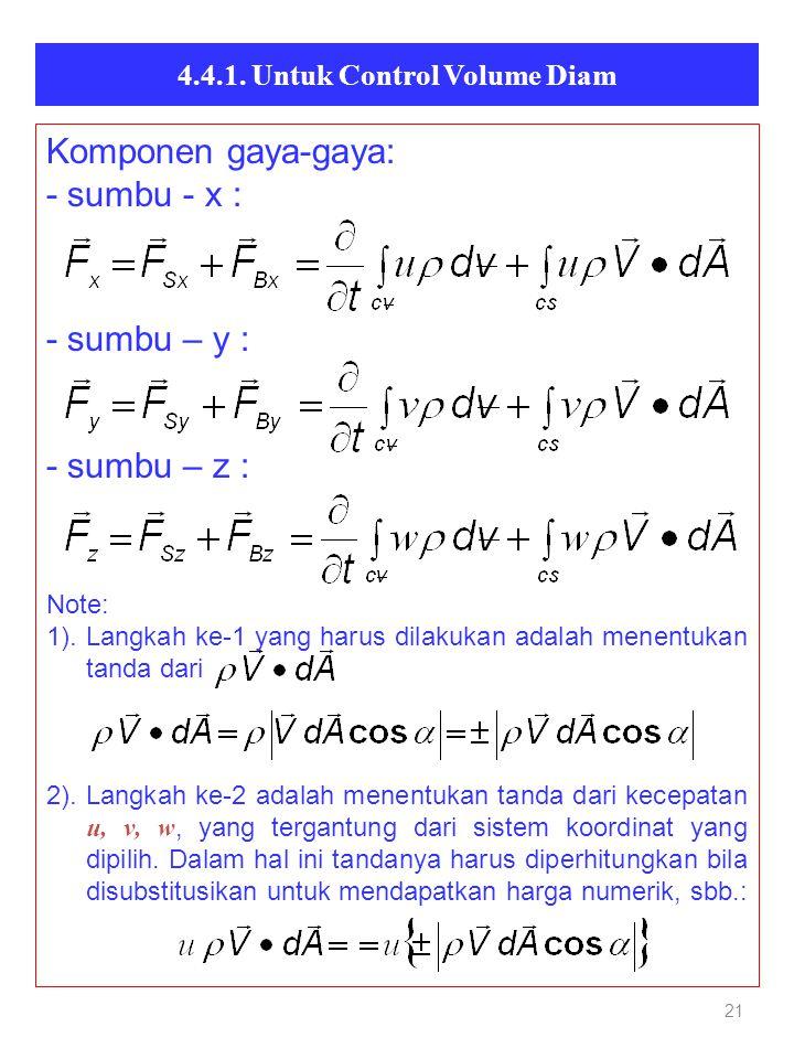 4.4.1. Untuk Control Volume Diam 21 Komponen gaya-gaya: - sumbu - x : - sumbu – y : - sumbu – z : Note: 1). Langkah ke-1 yang harus dilakukan adalah m