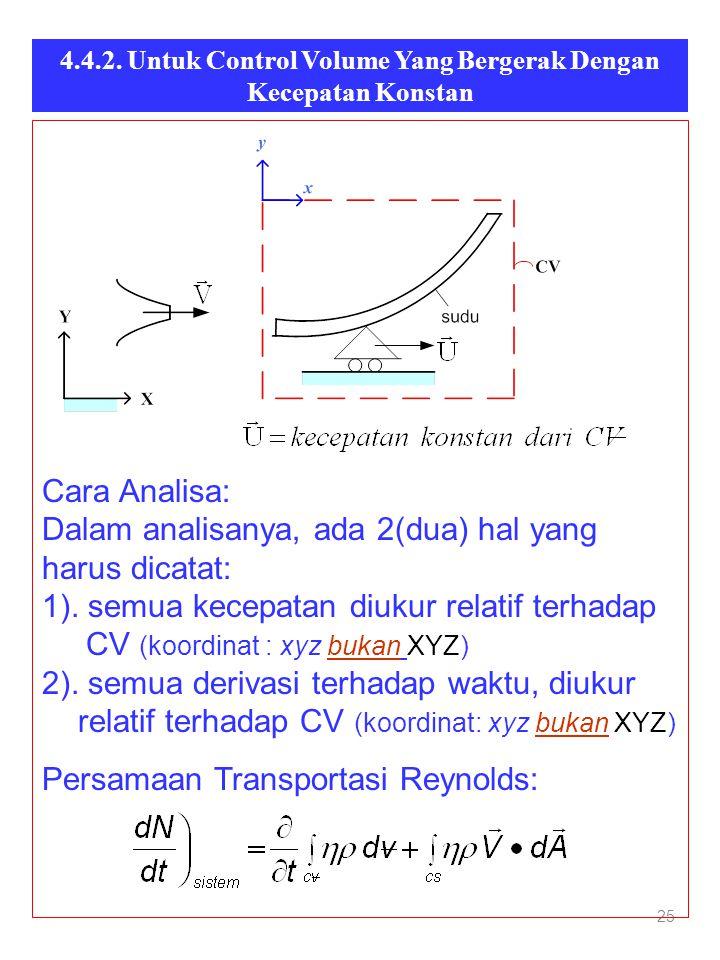 4.4.2. Untuk Control Volume Yang Bergerak Dengan Kecepatan Konstan 25 Cara Analisa: Dalam analisanya, ada 2(dua) hal yang harus dicatat: 1). semua kec