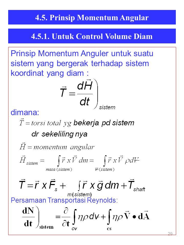 4.5. Prinsip Momentum Angular 29 Prinsip Momentum Anguler untuk suatu sistem yang bergerak terhadap sistem koordinat yang diam : dimana: Persamaan Tra