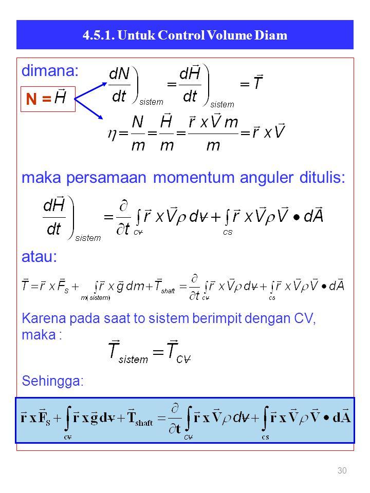 30 dimana: maka persamaan momentum anguler ditulis: atau: Karena pada saat to sistem berimpit dengan CV, maka : Sehingga: N =