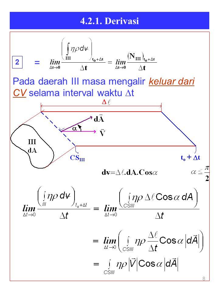 4.2.1. Derivasi 8 = Pada daerah III masa mengalir keluar dari CV selama interval waktu  t 2