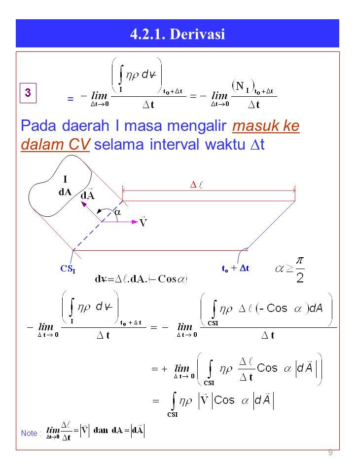 4.2.1. Derivasi 9 = Pada daerah I masa mengalir masuk ke dalam CV selama interval waktu  t Note : 3