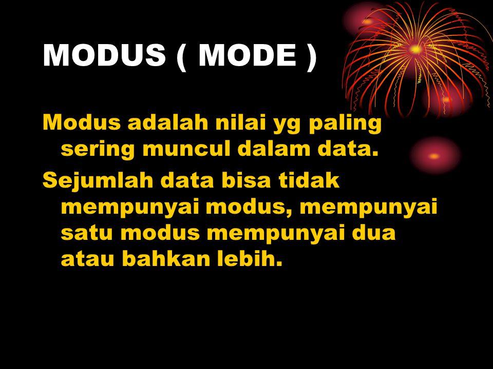 MODUS ( MODE ) Modus adalah nilai yg paling sering muncul dalam data. Sejumlah data bisa tidak mempunyai modus, mempunyai satu modus mempunyai dua ata