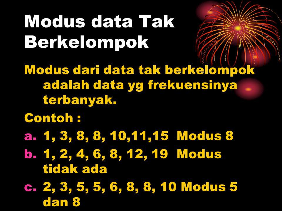 Modus data Tak Berkelompok Modus dari data tak berkelompok adalah data yg frekuensinya terbanyak. Contoh : a.1, 3, 8, 8, 10,11,15 Modus 8 b.1, 2, 4, 6