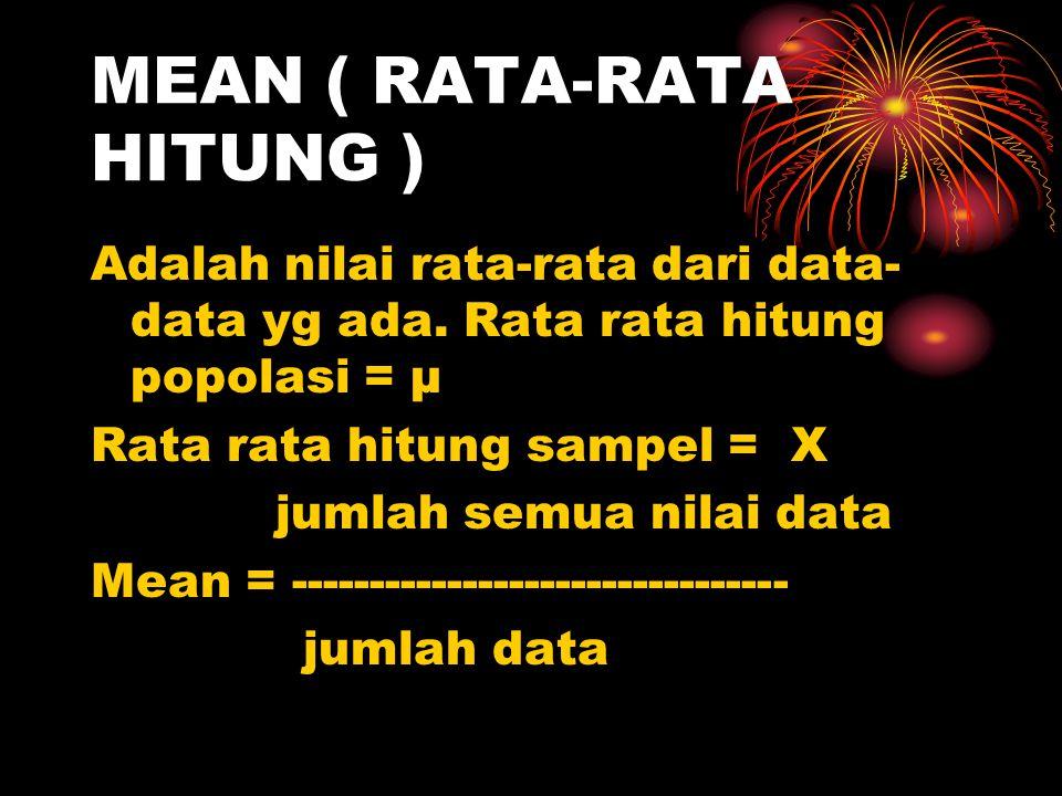 MEAN ( RATA-RATA HITUNG ) Adalah nilai rata-rata dari data- data yg ada. Rata rata hitung popolasi = μ Rata rata hitung sampel = X jumlah semua nilai