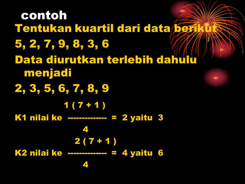 contoh Tentukan kuartil dari data berikut 5, 2, 7, 9, 8, 3, 6 Data diurutkan terlebih dahulu menjadi 2, 3, 5, 6, 7, 8, 9 1 ( 7 + 1 ) K1 nilai ke -----