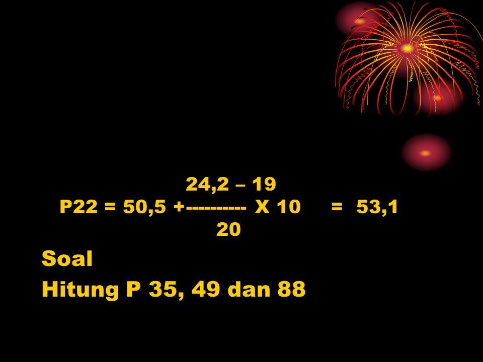 24,2 – 19 P22 = 50,5 +---------- X 10= 53,1 20 Soal Hitung P 35, 49 dan 88