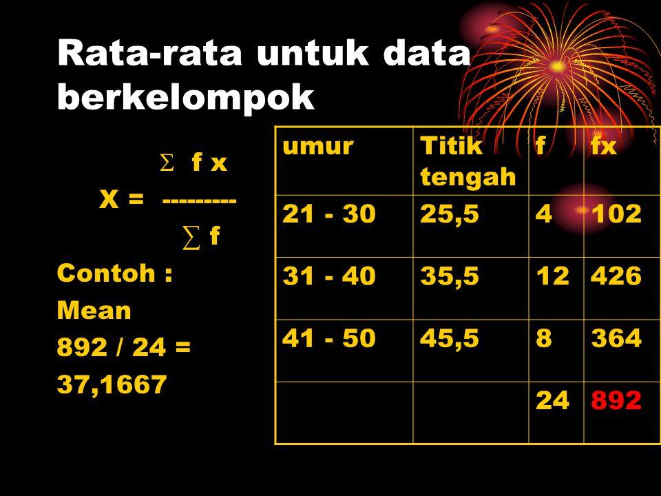 Contoh Tentukan D3 dan D7 dari data berikut : 19,20,22, 24, 28, 30, 32, 33, 35,37,40,41,44 3 ( 13 + 1 ) D3 = data ke ---------------- = 4,2 10 = X4 + 0,2 ( X5 – X4 ) = 24 + 0,2 ( 28 – 24 ) = 24,8 7 ( 13 + 1 ) D7 = data ke ---------------- = 9,8 10 = X9 + 0,8 ( X10 – X9 ) = 35 + 0,8 ( 37 – 35 ) = 36,6