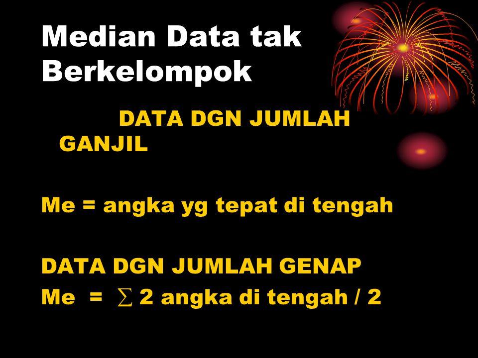 Median Data tak Berkelompok DATA DGN JUMLAH GANJIL Me = angka yg tepat di tengah DATA DGN JUMLAH GENAP Me =  2 angka di tengah / 2