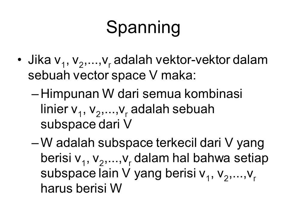 Spanning •Jika v 1, v 2,...,v r adalah vektor-vektor dalam sebuah vector space V maka: –Himpunan W dari semua kombinasi linier v 1, v 2,...,v r adalah sebuah subspace dari V –W adalah subspace terkecil dari V yang berisi v 1, v 2,...,v r dalam hal bahwa setiap subspace lain V yang berisi v 1, v 2,...,v r harus berisi W