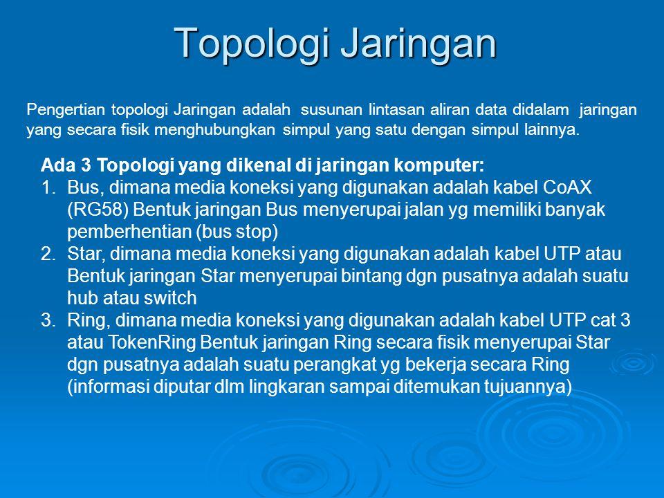Topologi Jaringan Ada 3 Topologi yang dikenal di jaringan komputer: 1. Bus, dimana media koneksi yang digunakan adalah kabel CoAX (RG58) Bentuk jaring