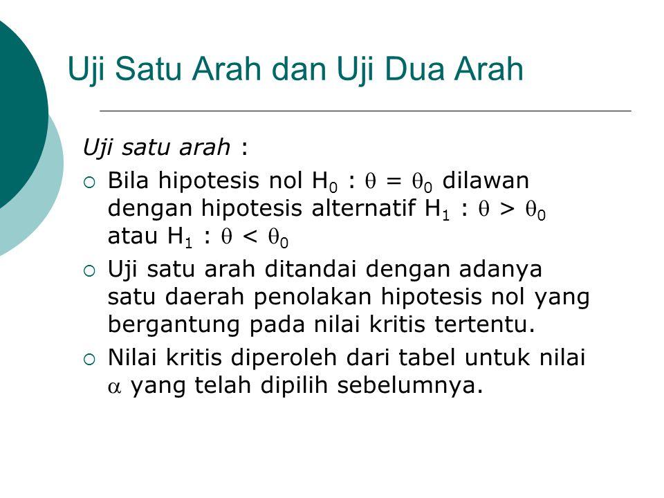 Uji Satu Arah dan Uji Dua Arah Uji satu arah :  Bila hipotesis nol H 0 :  =  0 dilawan dengan hipotesis alternatif H 1 :  >  0 atau H 1 :  <  0
