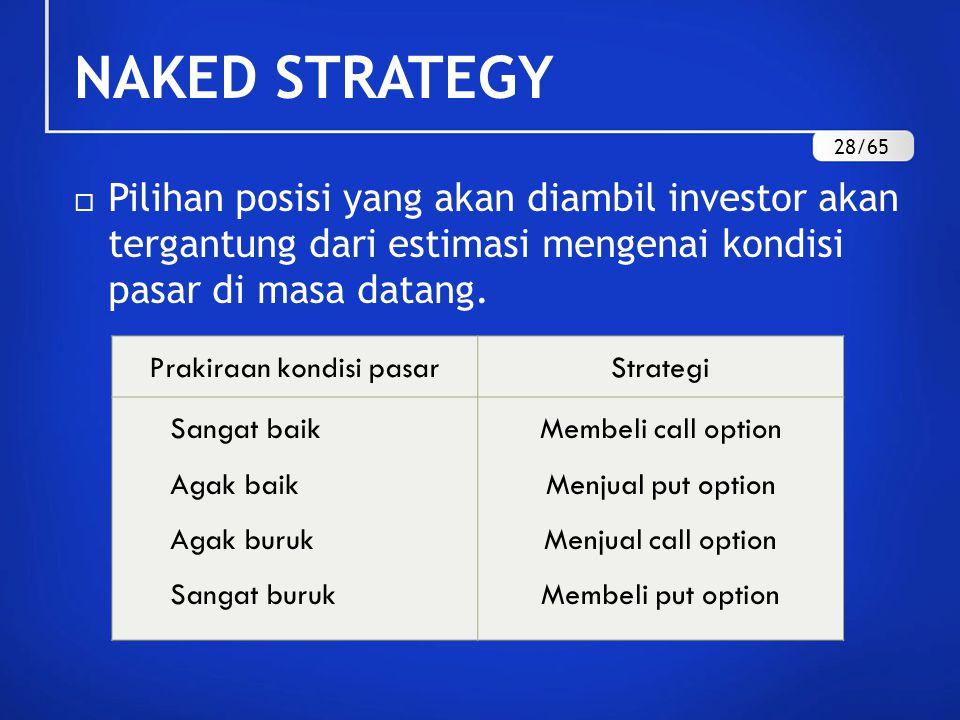  Pilihan posisi yang akan diambil investor akan tergantung dari estimasi mengenai kondisi pasar di masa datang. Prakiraan kondisi pasarStrategi Sanga