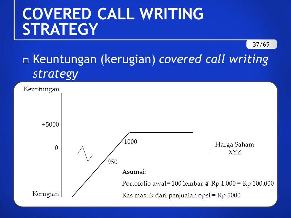  Keuntungan (kerugian) covered call writing strategy 0 +5000 950 1000 Harga Saham XYZ Keuntungan Kerugian Asumsi: Portofolio awal= 100 lembar @ Rp 1.