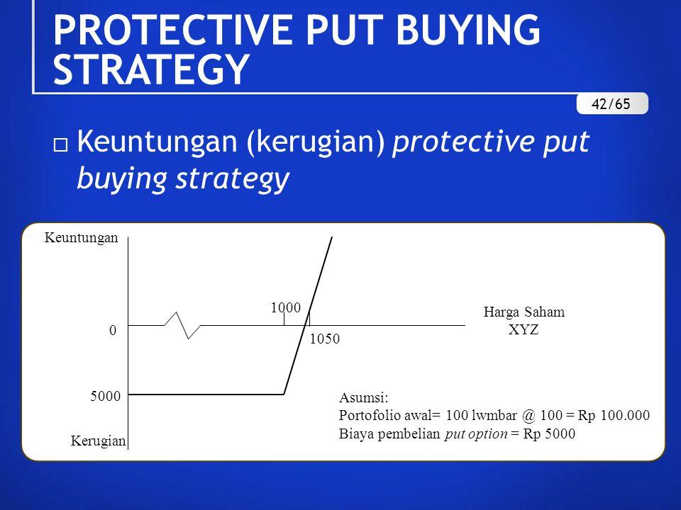  Keuntungan (kerugian) protective put buying strategy 5000 0 1050 1000 Harga Saham XYZ Keuntungan Kerugian Asumsi: Portofolio awal= 100 lwmbar @ 100
