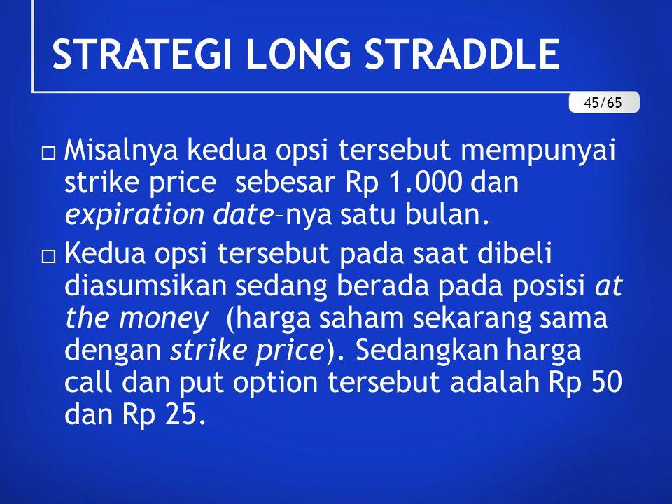 Misalnya kedua opsi tersebut mempunyai strike price sebesar Rp 1.000 dan expiration date–nya satu bulan.