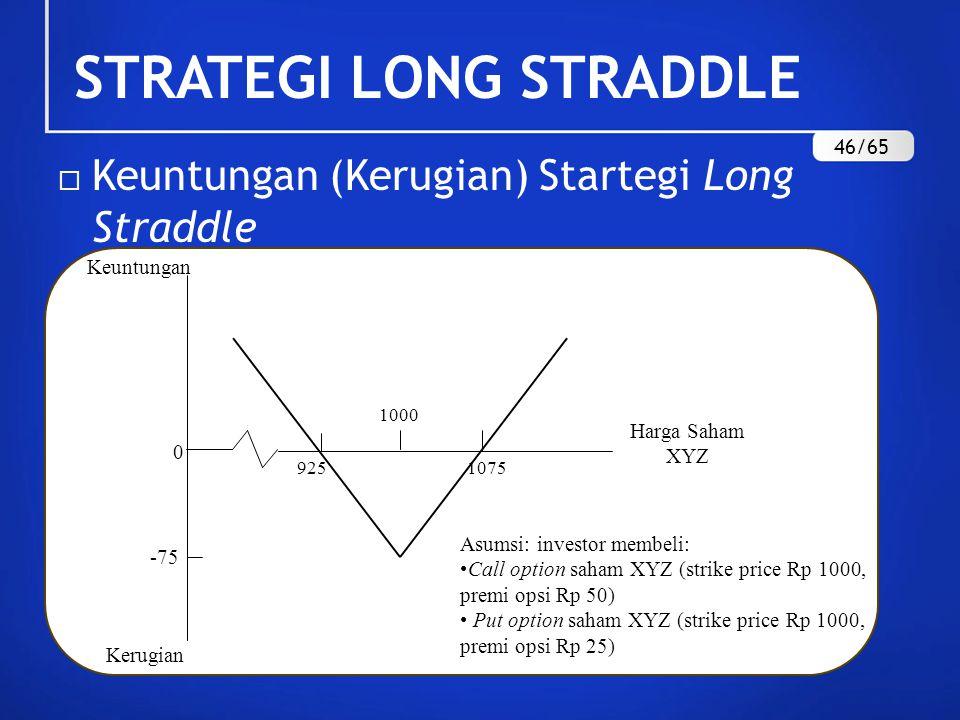  Keuntungan (Kerugian) Startegi Long Straddle 1075 1000 925 -75 0 Harga Saham XYZ Keuntungan Kerugian Asumsi: investor membeli: •Call option saham XY