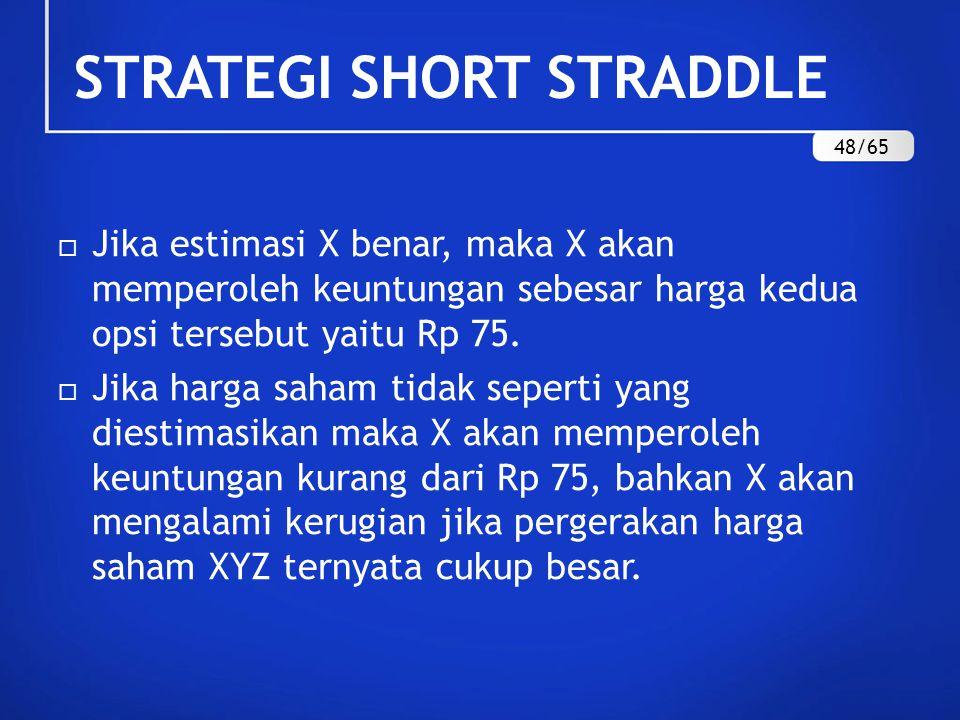  Jika estimasi X benar, maka X akan memperoleh keuntungan sebesar harga kedua opsi tersebut yaitu Rp 75.
