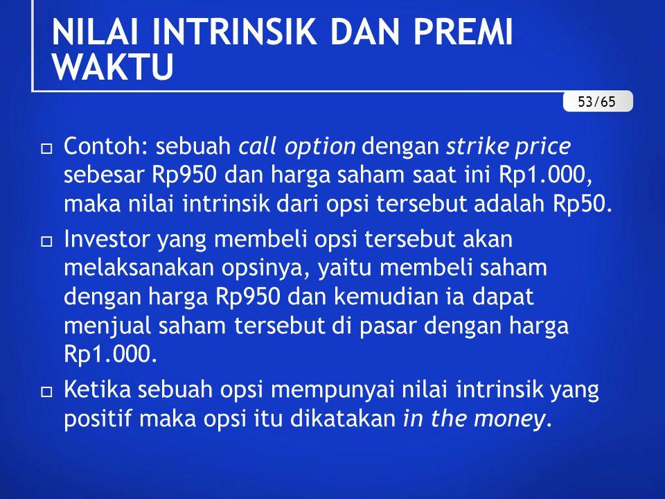  Contoh: sebuah call option dengan strike price sebesar Rp950 dan harga saham saat ini Rp1.000, maka nilai intrinsik dari opsi tersebut adalah Rp50.