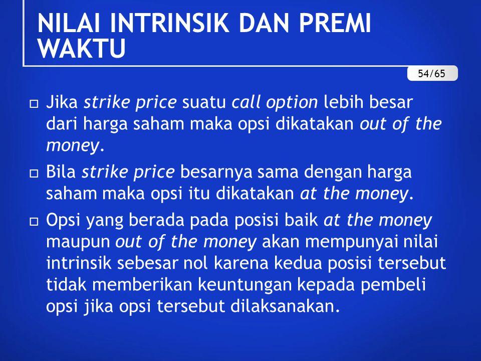  Jika strike price suatu call option lebih besar dari harga saham maka opsi dikatakan out of the money.  Bila strike price besarnya sama dengan harg