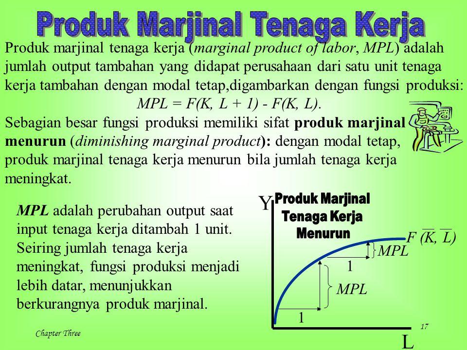17 Chapter Three Produk marjinal tenaga kerja (marginal product of labor, MPL) adalah jumlah output tambahan yang didapat perusahaan dari satu unit te