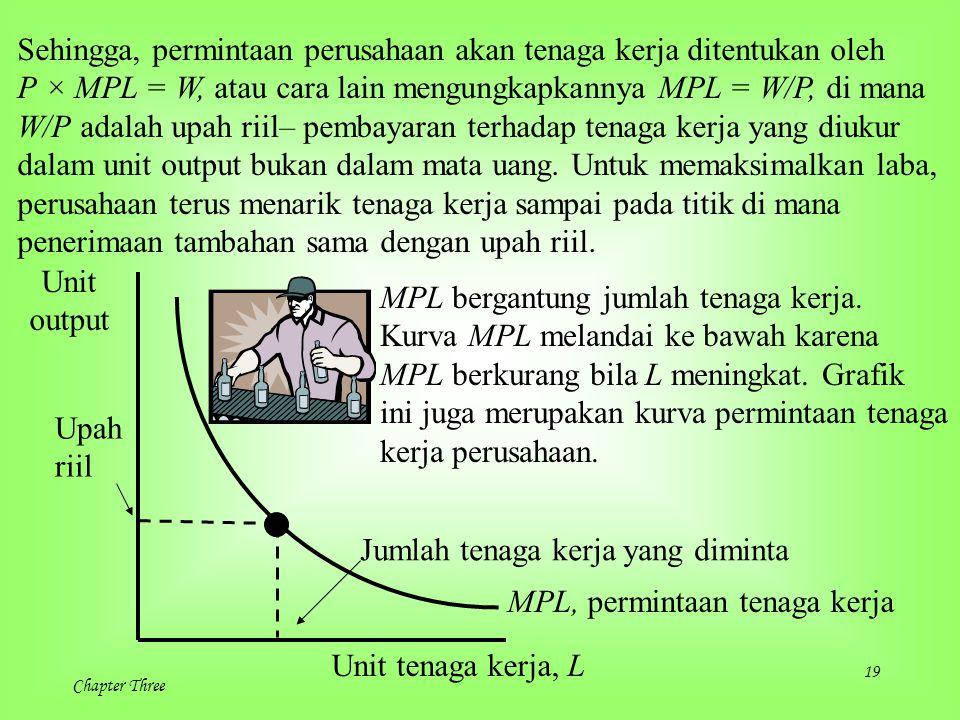 19 Chapter Three Sehingga, permintaan perusahaan akan tenaga kerja ditentukan oleh P × MPL = W, atau cara lain mengungkapkannya MPL = W/P, di mana W/P