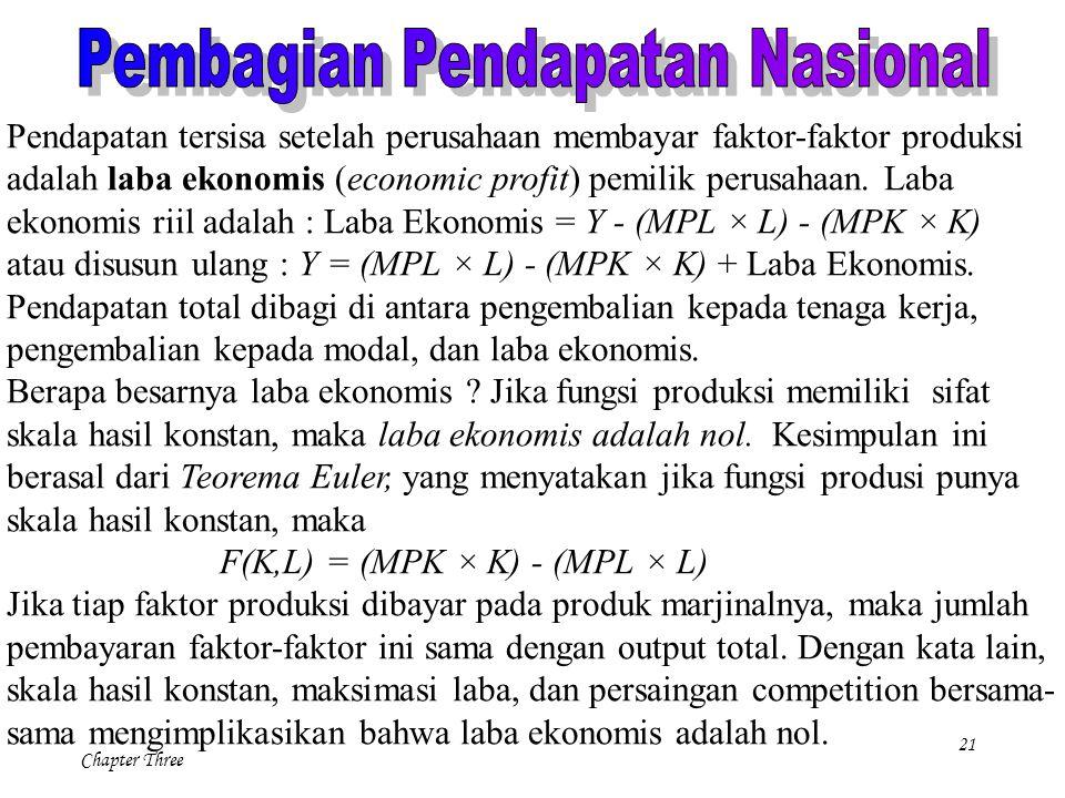 21 Chapter Three Pendapatan tersisa setelah perusahaan membayar faktor-faktor produksi adalah laba ekonomis (economic profit) pemilik perusahaan. Laba