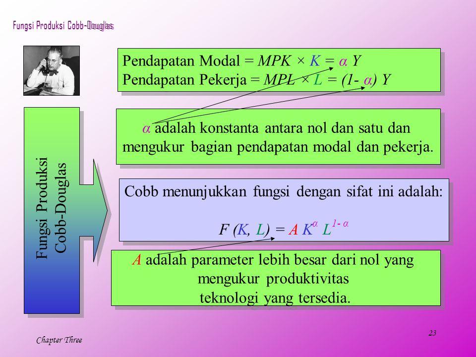 23 Chapter Three Pendapatan Modal = MPK × K = α Y Pendapatan Pekerja = MPL × L = (1- α) Y Pendapatan Modal = MPK × K = α Y Pendapatan Pekerja = MPL ×