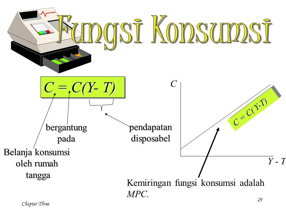29 Chapter Three C = C(Y- T) Belanja konsumsi oleh rumah tangga tangga bergantungpada pendapatandisposabel C Y - T Kemiringan fungsi konsumsi adalah M
