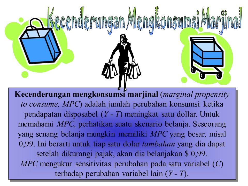 30 Chapter Three Kecenderungan mengkonsumsi marjinal (marginal propensity to consume, MPC) adalah jumlah perubahan konsumsi ketika pendapatan disposab