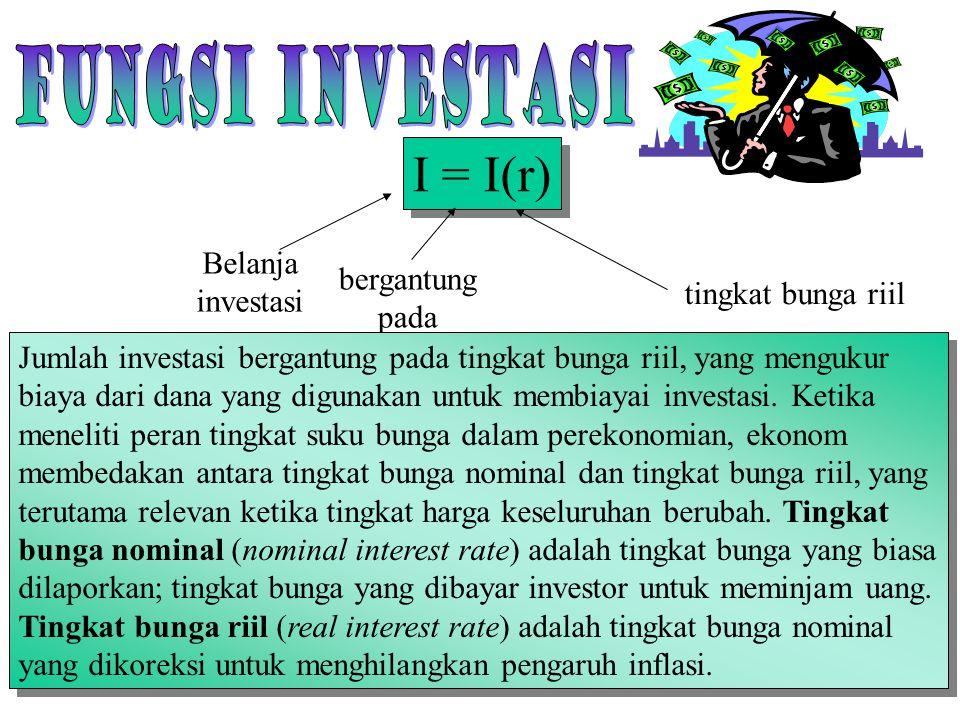 31 Chapter Three I = I(r) Belanja investasi bergantung pada tingkat bunga riil Jumlah investasi bergantung pada tingkat bunga riil, yang mengukur biay