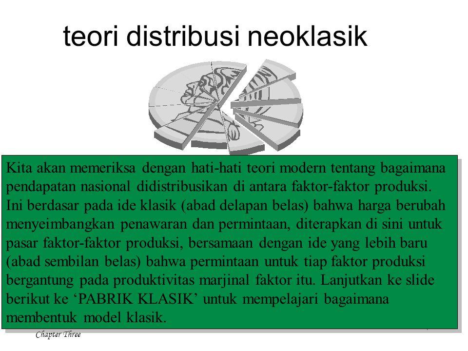 4 Chapter Three teori distribusi neoklasik Kita akan memeriksa dengan hati-hati teori modern tentang bagaimana pendapatan nasional didistribusikan di