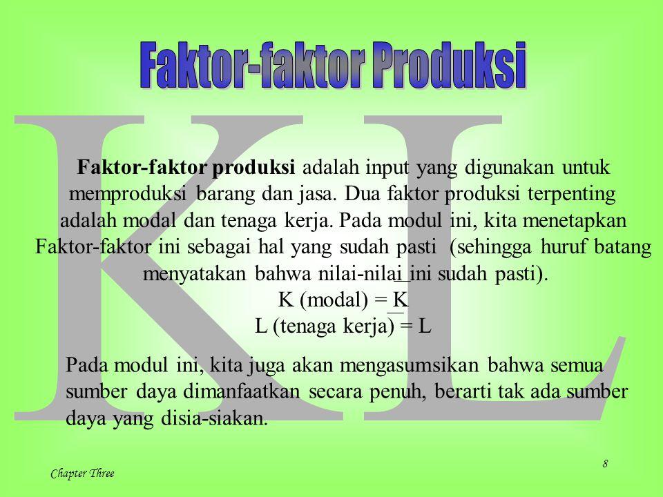 9 Chapter Three Teknologi produksi yang tersedia menentukan seberapa banyak output diproduksi dari jumlah tertentu modal (K) dan tenaga kerja (L).