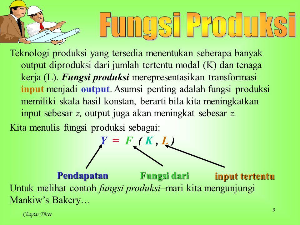 10 Chapter Three Fungsi produksi Mankiw's Bakery menunjukkan bahwa jumlah roti yang diproduksi bergantung pada jumlah peralatan dan jumlah pekerja.