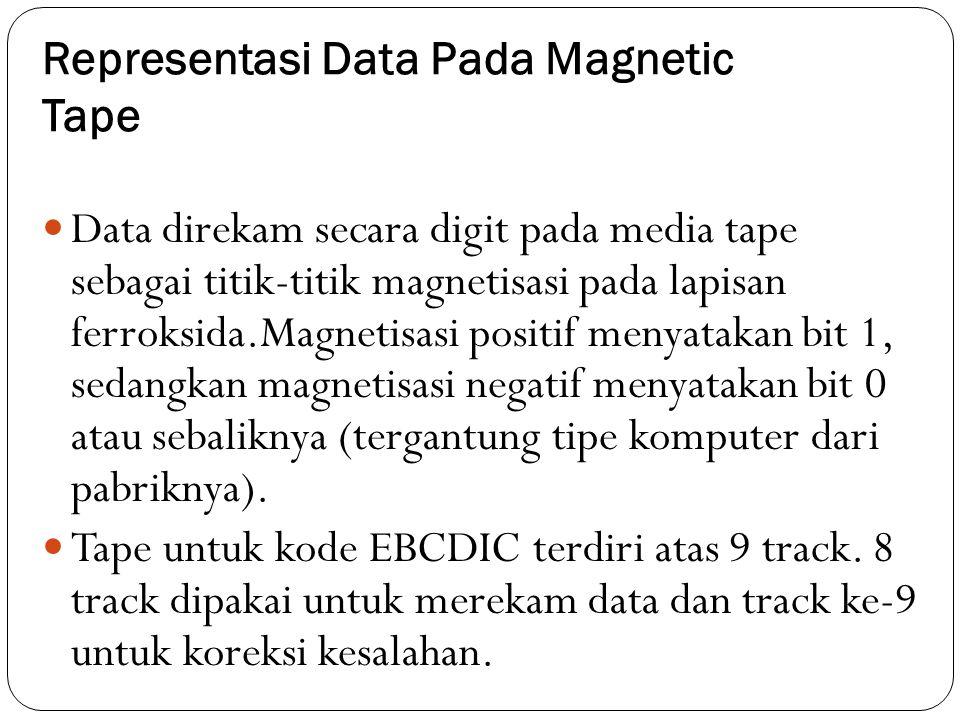 Representasi Data Pada Magnetic Tape  Data direkam secara digit pada media tape sebagai titik-titik magnetisasi pada lapisan ferroksida.Magnetisasi p
