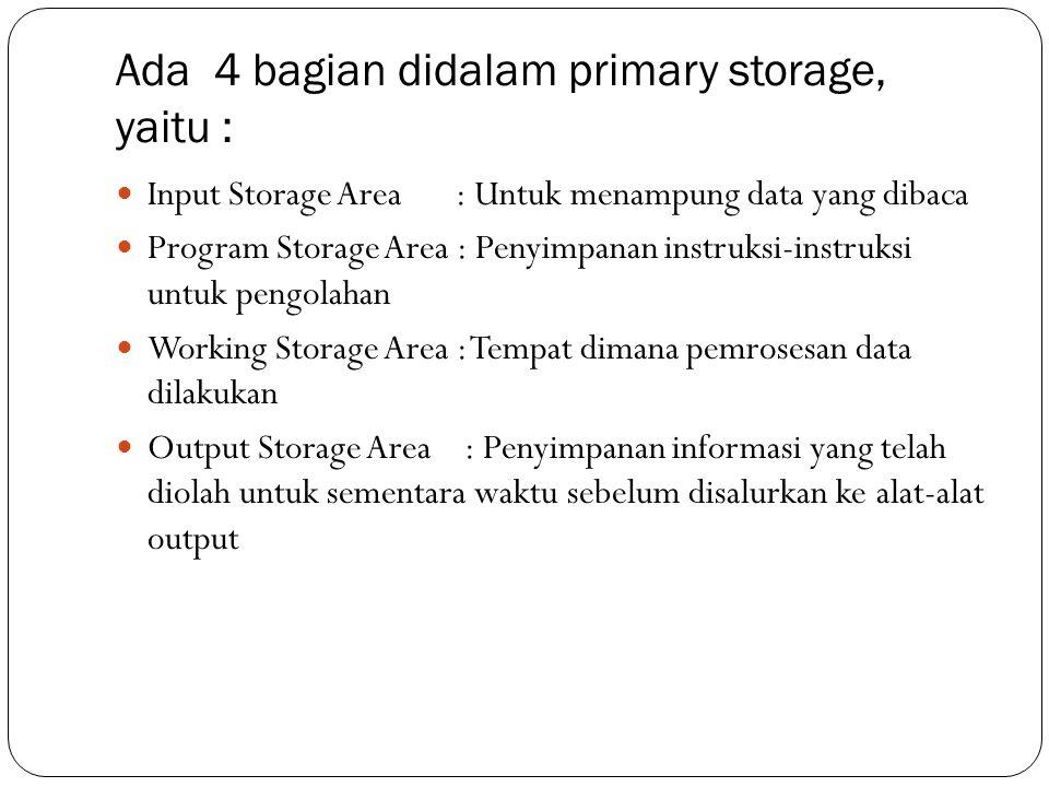 Ada 4 bagian didalam primary storage, yaitu :  Input Storage Area : Untuk menampung data yang dibaca  Program Storage Area : Penyimpanan instruksi-i