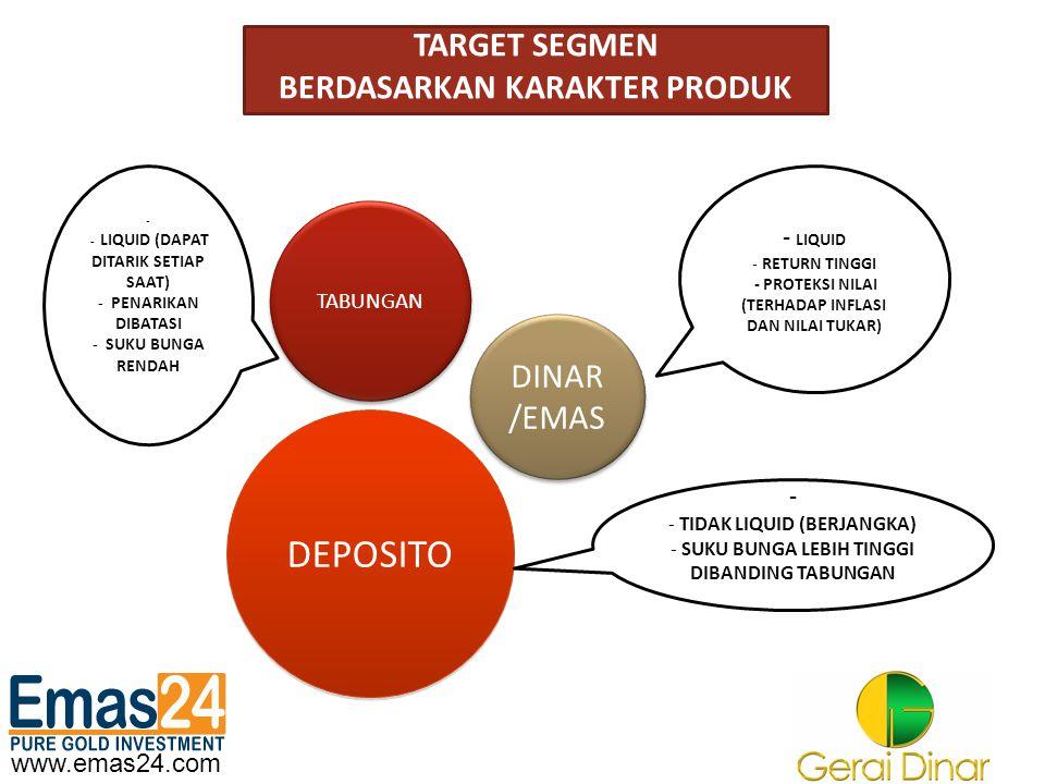 www.emas24.com TARGET SEGMEN BERDASARKAN KARAKTER PRODUK DEPOSITO TABUNGAN DINAR /EMAS DINAR /EMAS - - TIDAK LIQUID (BERJANGKA) - SUKU BUNGA LEBIH TIN