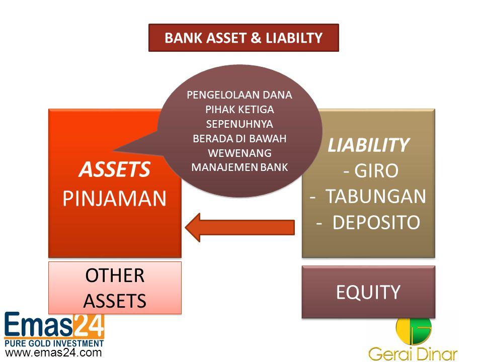 www.emas24.com BANK ASSET & LIABILTY ASSETS PINJAMAN ASSETS PINJAMAN LIABILITY - GIRO - TABUNGAN - DEPOSITO LIABILITY - GIRO - TABUNGAN - DEPOSITO EQU
