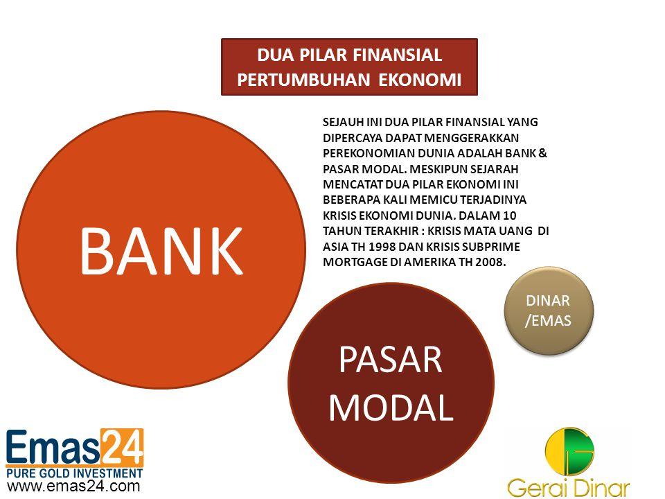 www.emas24.com DUA PILAR FINANSIAL PERTUMBUHAN EKONOMI BANK PASAR MODAL DINAR /EMAS DINAR /EMAS SEJAUH INI DUA PILAR FINANSIAL YANG DIPERCAYA DAPAT ME