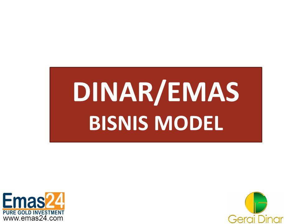 www.emas24.com DINAR/EMAS BISNIS MODEL