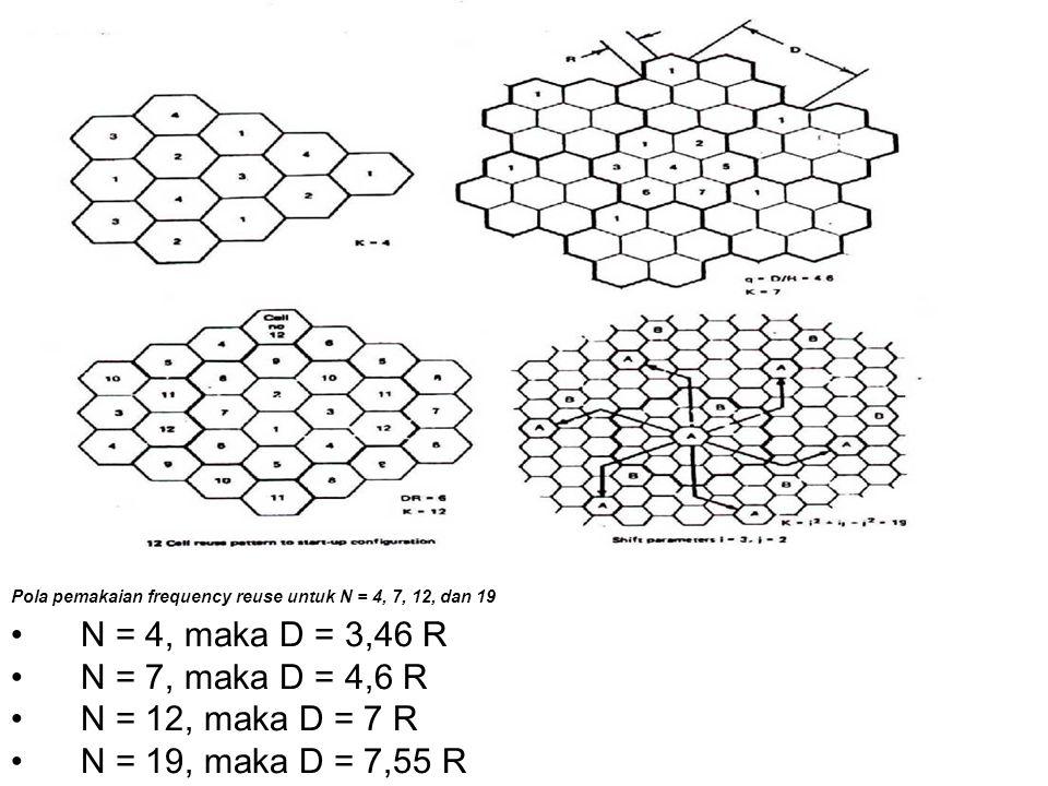 •N = 4, maka D = 3,46 R •N = 7, maka D = 4,6 R •N = 12, maka D = 7 R •N = 19, maka D = 7,55 R Pola pemakaian frequency reuse untuk N = 4, 7, 12, dan 1