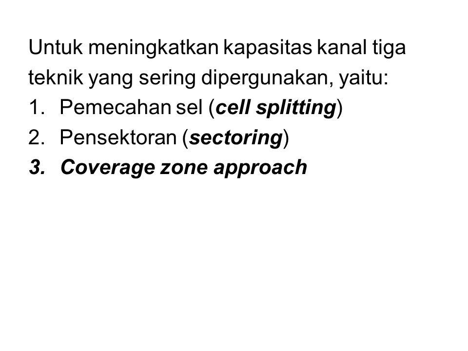 Untuk meningkatkan kapasitas kanal tiga teknik yang sering dipergunakan, yaitu: 1.Pemecahan sel (cell splitting) 2.Pensektoran (sectoring) 3.Coverage