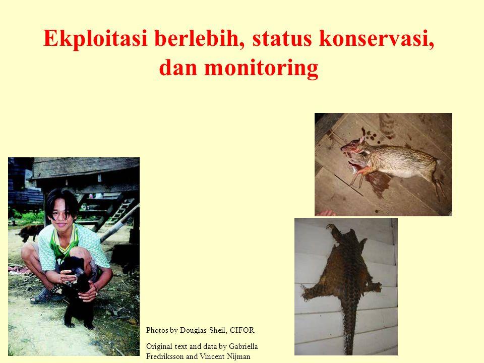 Photos by Douglas Sheil, CIFOR Ekploitasi berlebih, status konservasi, dan monitoring Original text and data by Gabriella Fredriksson and Vincent Nijman