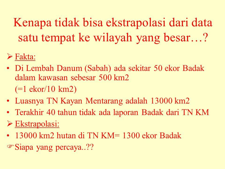  Fakta: •Di Lembah Danum (Sabah) ada sekitar 50 ekor Badak dalam kawasan sebesar 500 km2 (=1 ekor/10 km2) •Luasnya TN Kayan Mentarang adalah 13000 km